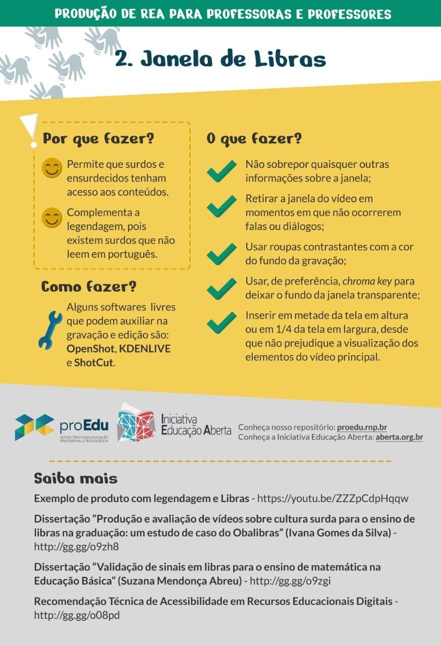 Infográfico que explica Janela em Libras, texto abaixo repete o que está no gráfico